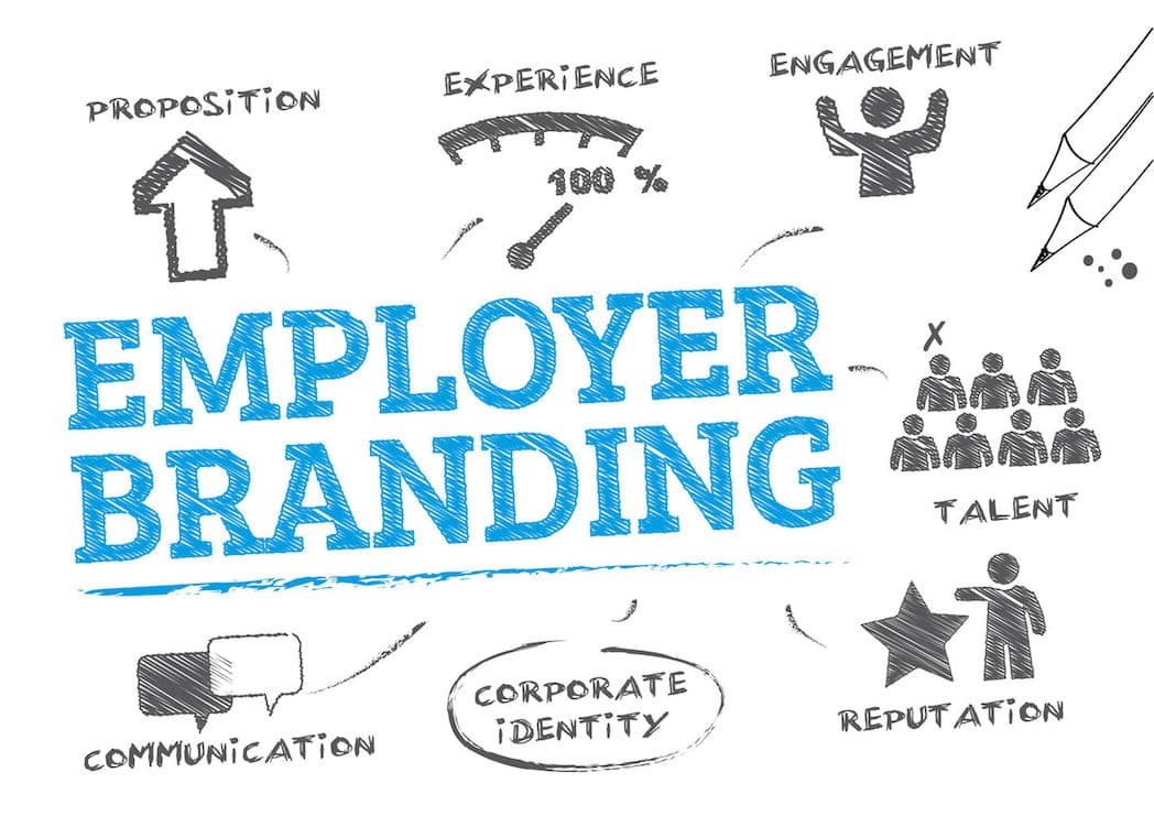 Employer Branding Arbeitgebermarketing