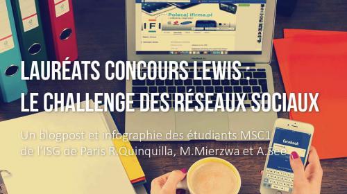 Lauréats concours LEWIS – Le challenge des réseaux sociaux