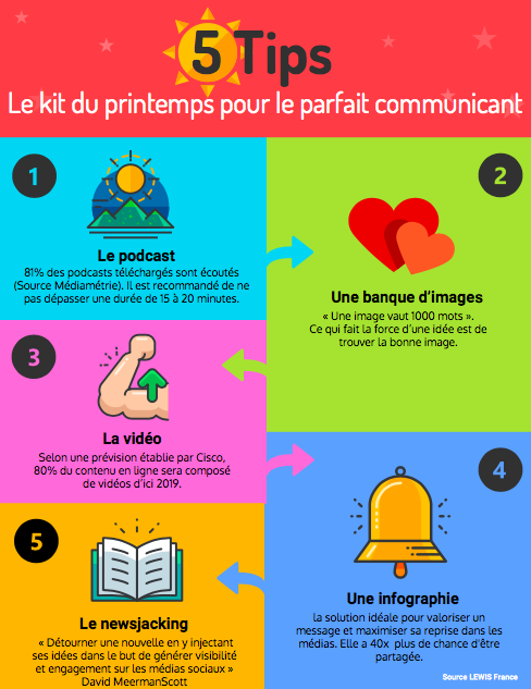 Infographie kit du printemps