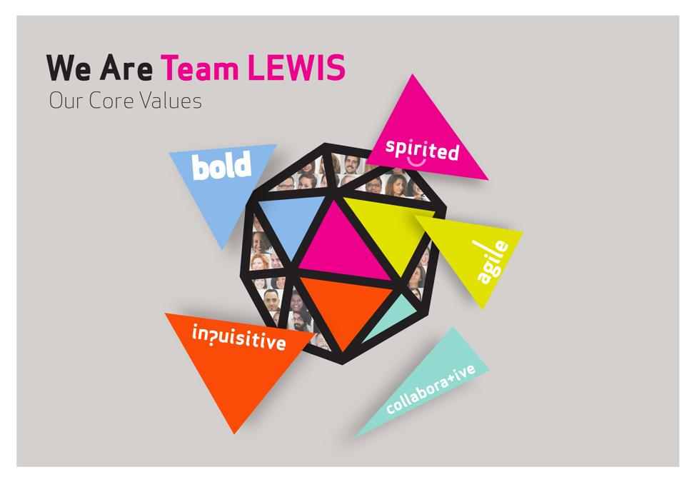 LEWIS values