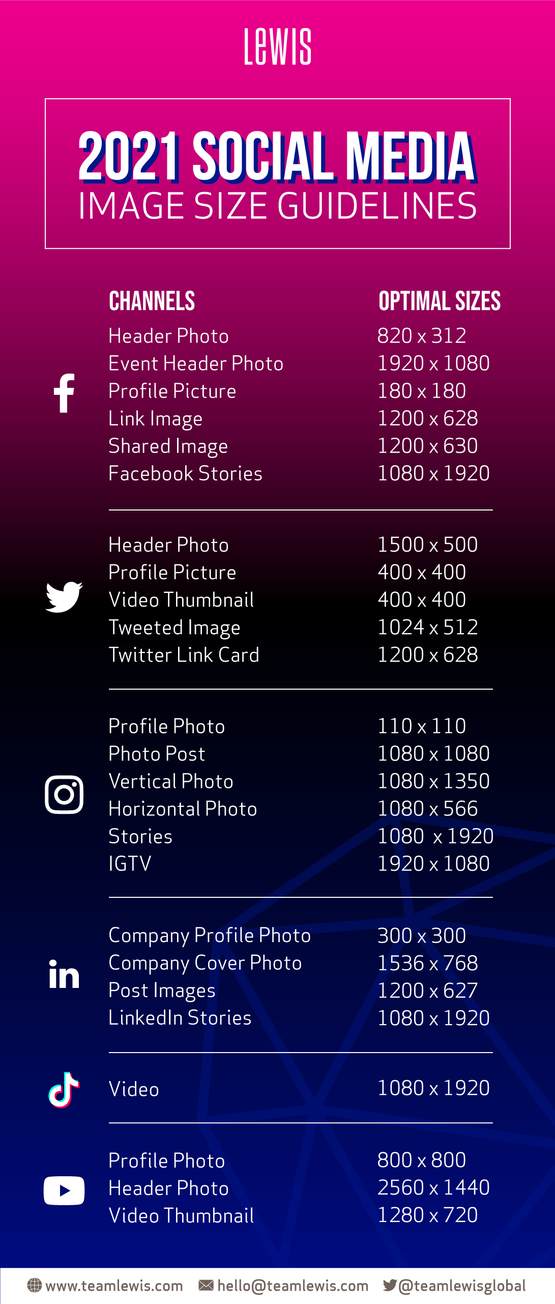 Social Media Image Guidelines Infographic
