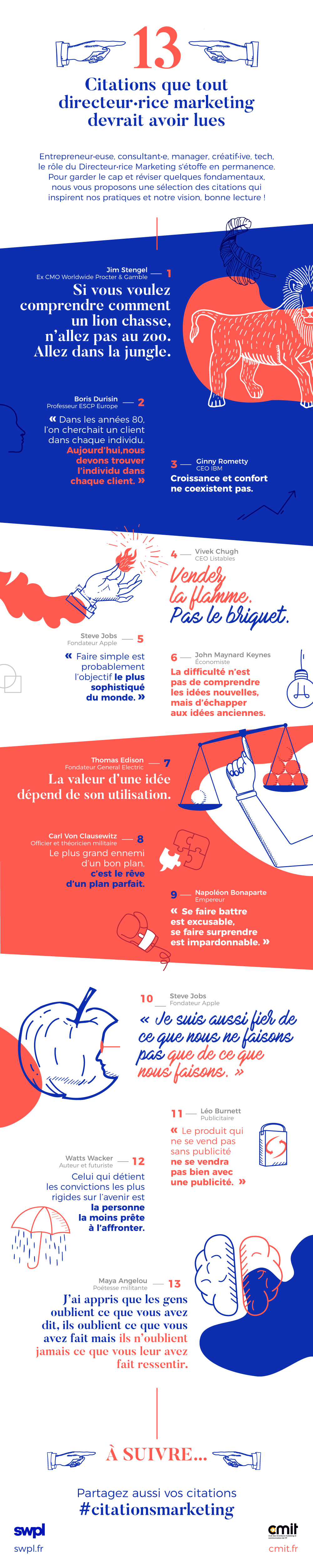 infographie citations marketing CMIT
