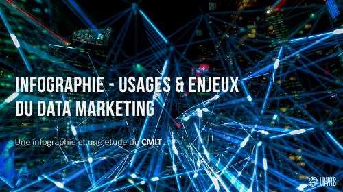 Infographie – Usages & Enjeux du Data Marketing