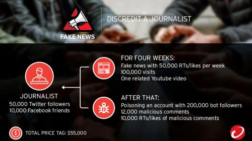 ¿Cómo funcionan las campañas de noticias falsas y quién está detrás?