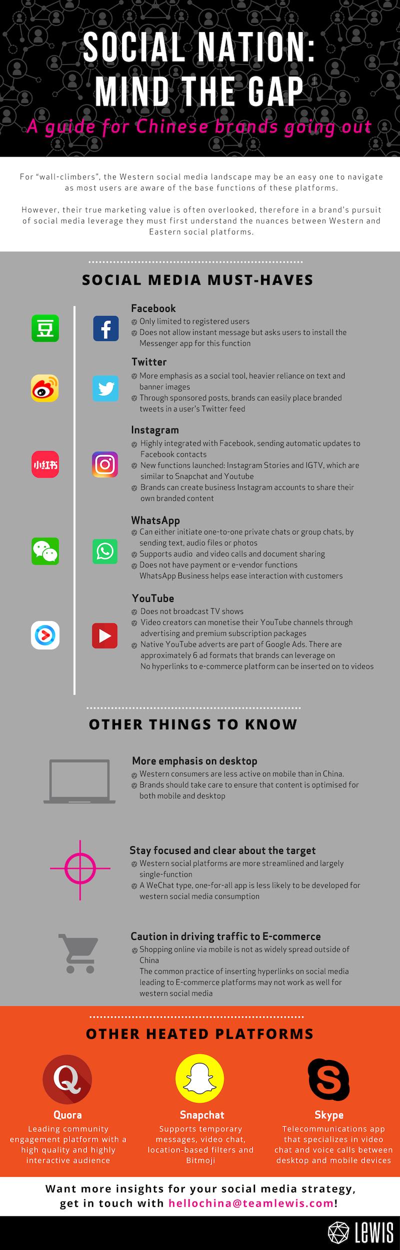 social nation chinese social media